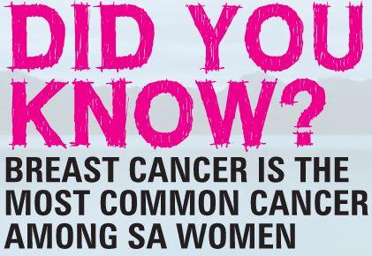 Share Breast screening sa consider